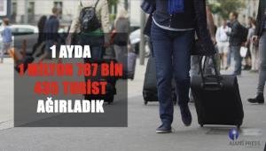 EN ÇOK HAVAYOLU KULLANILDI