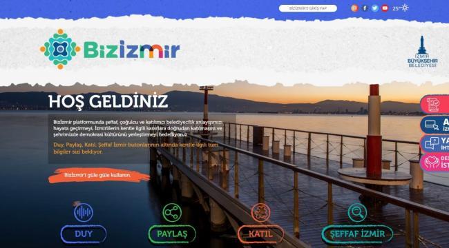 İzmir dayanışmasına bir yol daha: Askıda İzmirim Kart