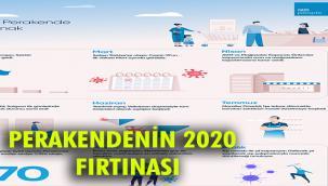 2020'NİN PERAKENDE ALMANAĞI