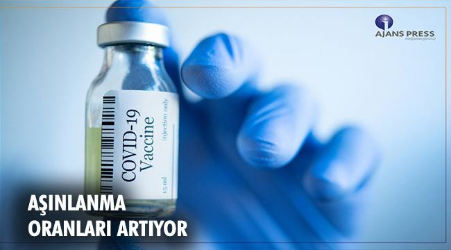 Koronavirüs aşılanma oranları belli oldu